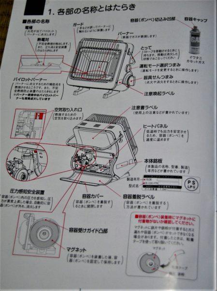 取扱説明書はパーツごとに細かく記載されています。