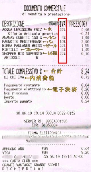 赤枠「IVA」が日本でいう消費税のようなもの。