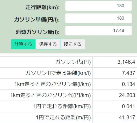 燃費計算。走行距離があってるか微妙だが。