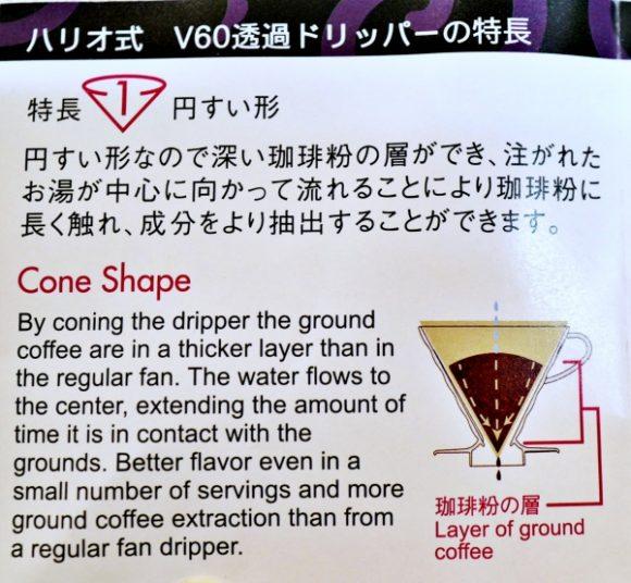 円すい型の説明図。英語の説明もあるのがGOOD!