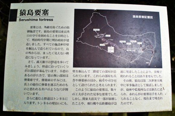 猿島要塞説明図