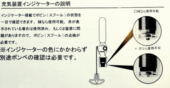 インジケーターの説明