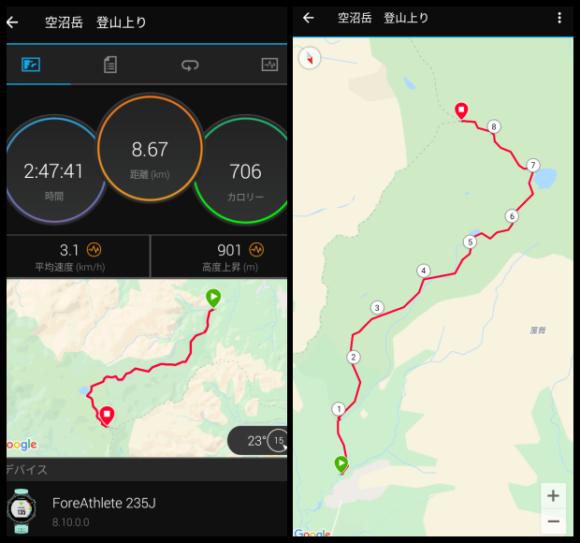 空沼岳登山のぼりのデータ。