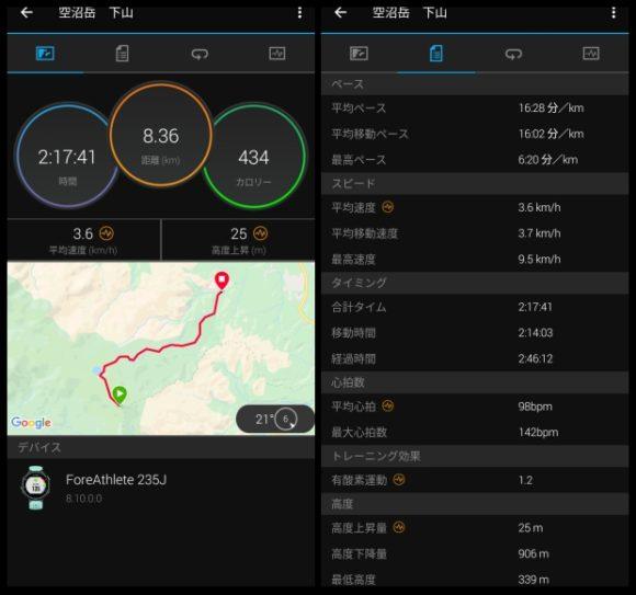 登山の集計データ