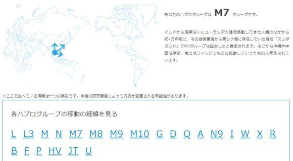 M7グループの移動と分布