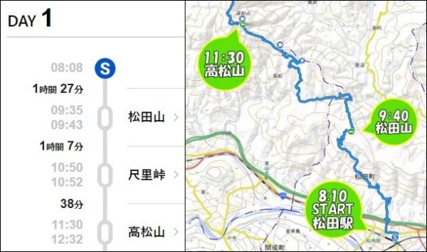 松田山~高松山ルート
