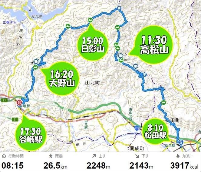 松田山~高松山~大野山ルート。