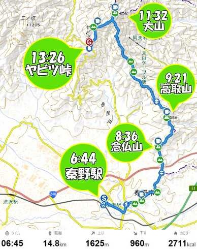 大山縦走への登山ルートと時間。