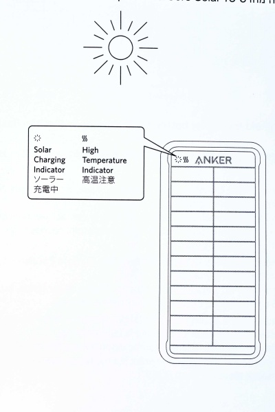 「太陽マーク」と「高温マーク」がある