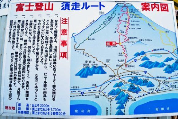 須走口からの富士山登山ルート