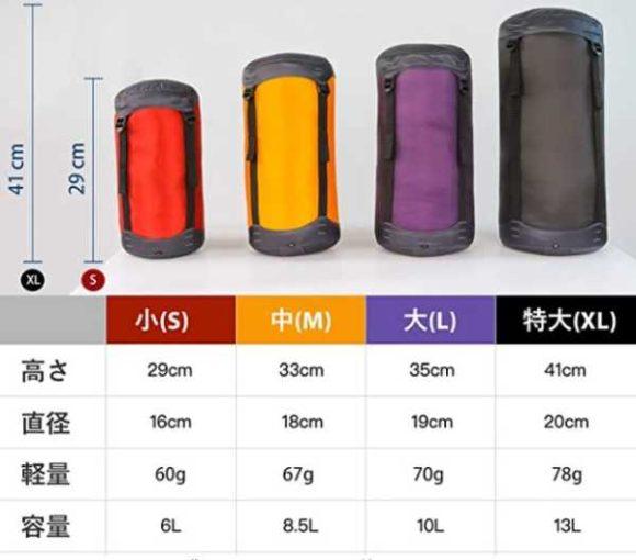 リツメコンプレッションバッグのサイズ表