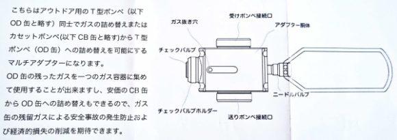 マルチアダプターの機能