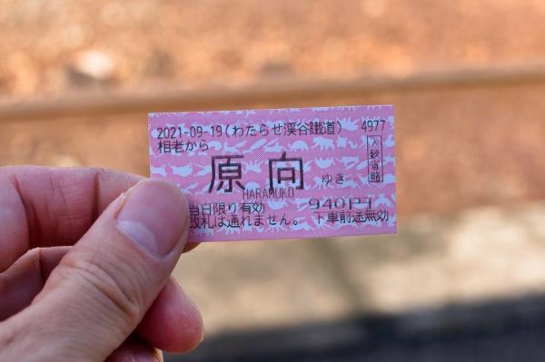 チケットToライド
