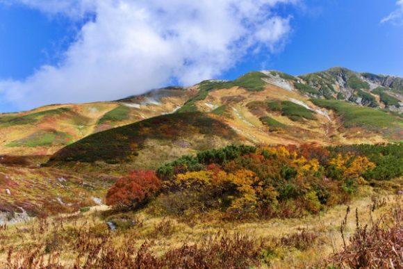 稜線が美しい立山